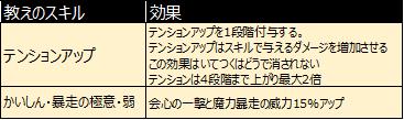 f:id:tsukune_dora_dora:20201123212807p:plain