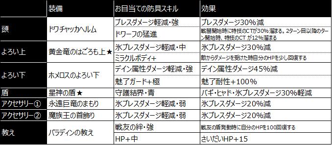 f:id:tsukune_dora_dora:20201125120437p:plain
