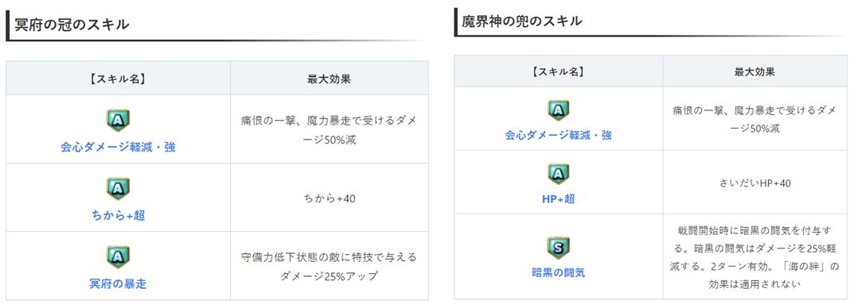 f:id:tsukune_dora_dora:20201126234216p:plain