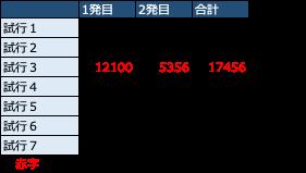 f:id:tsukune_dora_dora:20201129161621p:plain