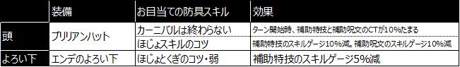 f:id:tsukune_dora_dora:20201129161948p:plain
