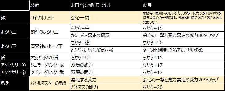 f:id:tsukune_dora_dora:20201129163142p:plain
