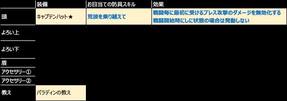 f:id:tsukune_dora_dora:20201129171406p:plain