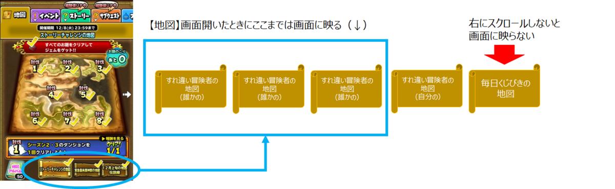 f:id:tsukune_dora_dora:20201206165350p:plain