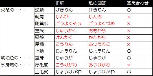 f:id:tsukune_dora_dora:20210117101333p:plain