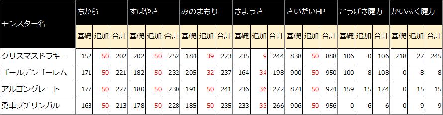 f:id:tsukune_dora_dora:20210125124231p:plain