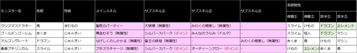 f:id:tsukune_dora_dora:20210125134026p:plain