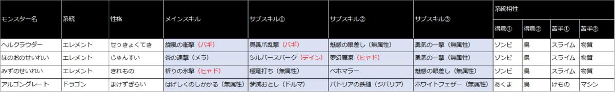 f:id:tsukune_dora_dora:20210125134109p:plain