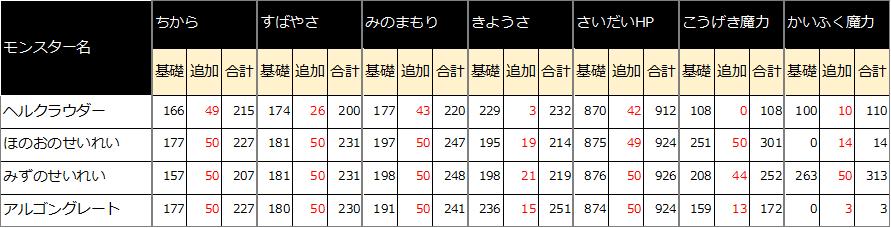f:id:tsukune_dora_dora:20210125134142p:plain