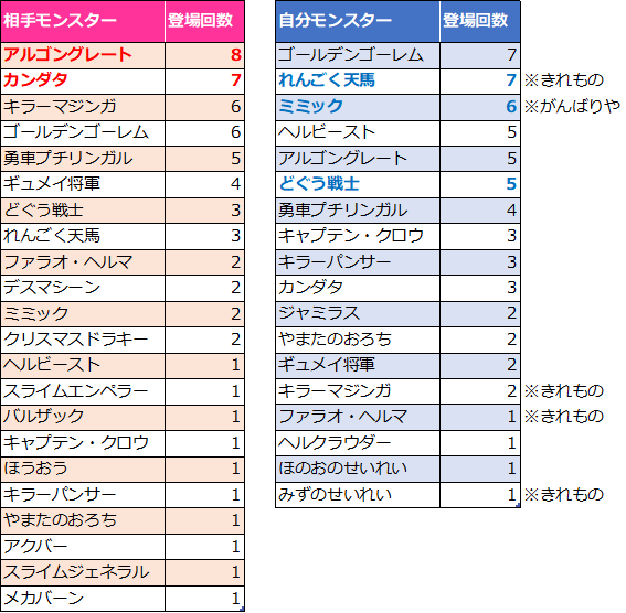 f:id:tsukune_dora_dora:20210125193013p:plain