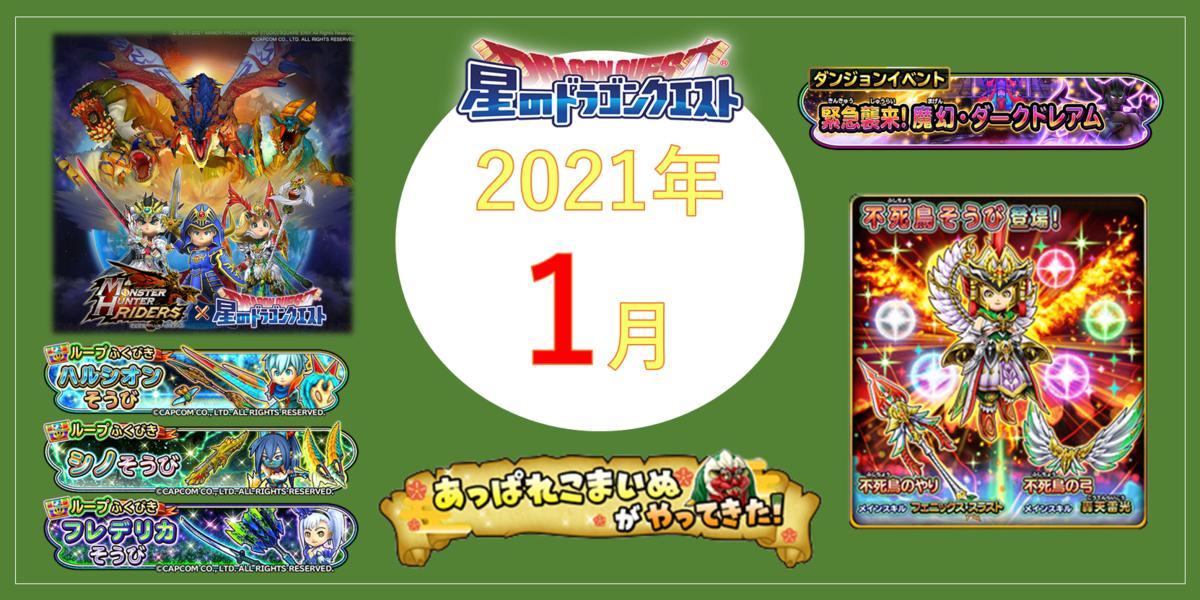 f:id:tsukune_dora_dora:20210201223956p:plain