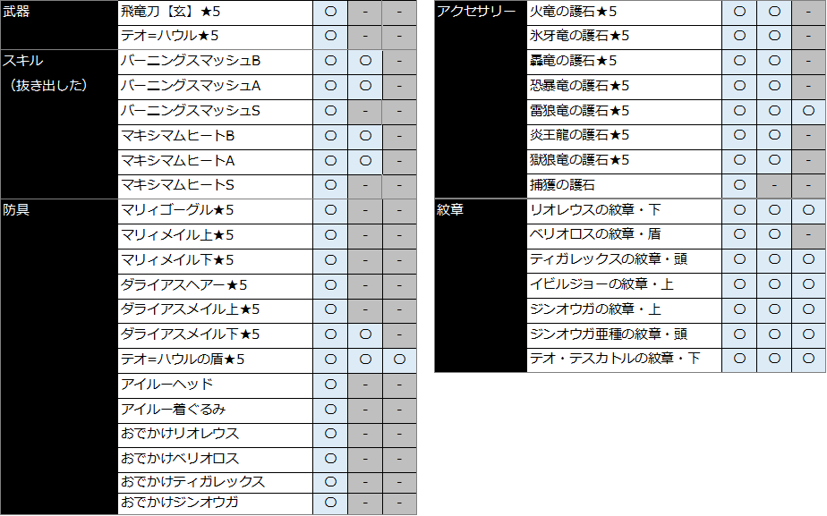 f:id:tsukune_dora_dora:20210214164326p:plain