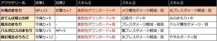 f:id:tsukune_dora_dora:20210216154002p:plain