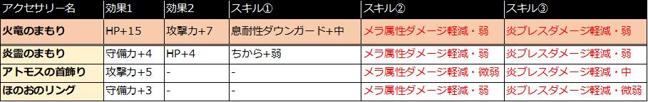 f:id:tsukune_dora_dora:20210216154210p:plain