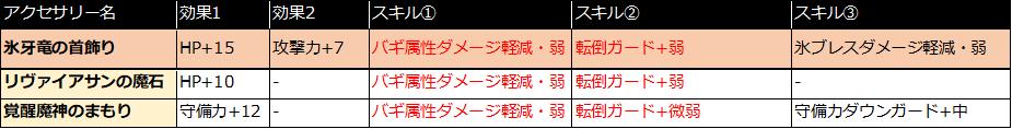 f:id:tsukune_dora_dora:20210216155805p:plain