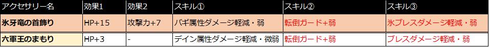 f:id:tsukune_dora_dora:20210216161405p:plain