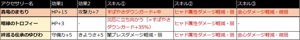 f:id:tsukune_dora_dora:20210216164703p:plain