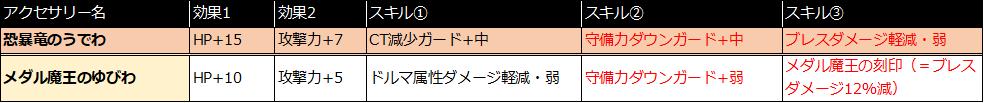 f:id:tsukune_dora_dora:20210216170019p:plain