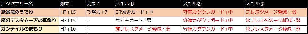 f:id:tsukune_dora_dora:20210216170137p:plain