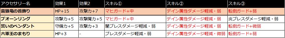 f:id:tsukune_dora_dora:20210216170739p:plain