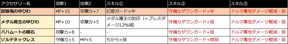 f:id:tsukune_dora_dora:20210216171023p:plain