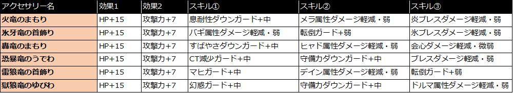f:id:tsukune_dora_dora:20210216205537p:plain
