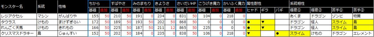 f:id:tsukune_dora_dora:20210219173129p:plain
