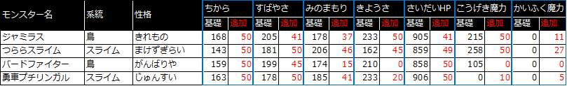 f:id:tsukune_dora_dora:20210219173526p:plain