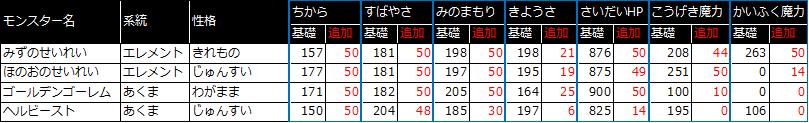 f:id:tsukune_dora_dora:20210220145515p:plain