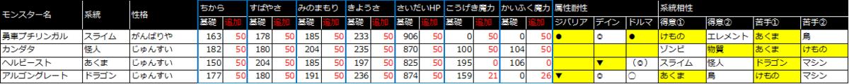 f:id:tsukune_dora_dora:20210220152548p:plain