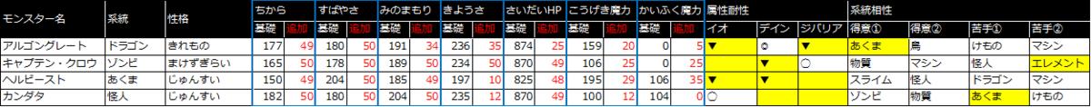 f:id:tsukune_dora_dora:20210220153147p:plain