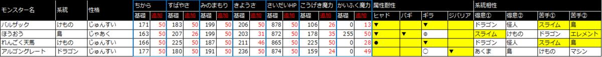 f:id:tsukune_dora_dora:20210220154510p:plain