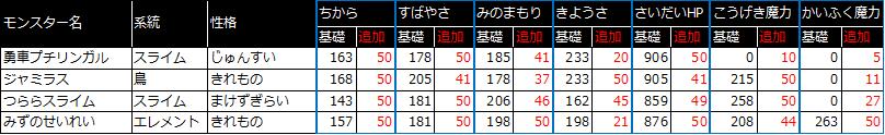 f:id:tsukune_dora_dora:20210220154943p:plain