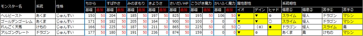 f:id:tsukune_dora_dora:20210220160659p:plain