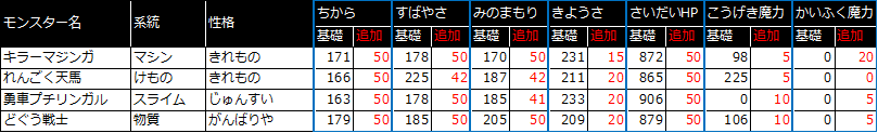 f:id:tsukune_dora_dora:20210220160841p:plain