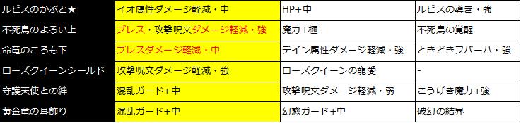 f:id:tsukune_dora_dora:20210222113857p:plain