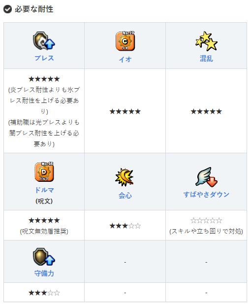 f:id:tsukune_dora_dora:20210222114054p:plain