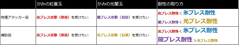 f:id:tsukune_dora_dora:20210222123743p:plain
