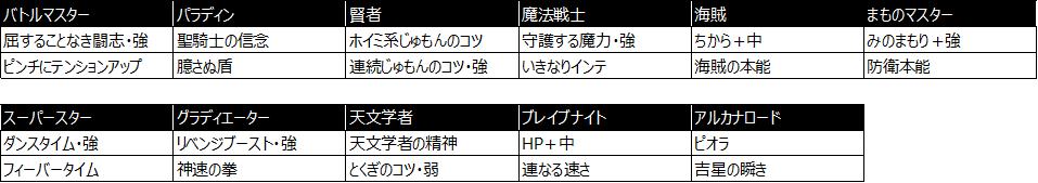 f:id:tsukune_dora_dora:20210227162615p:plain