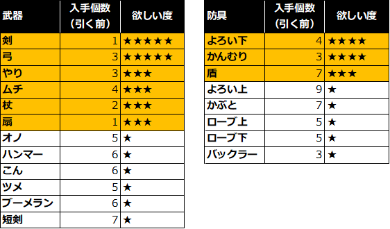 f:id:tsukune_dora_dora:20210303154936p:plain