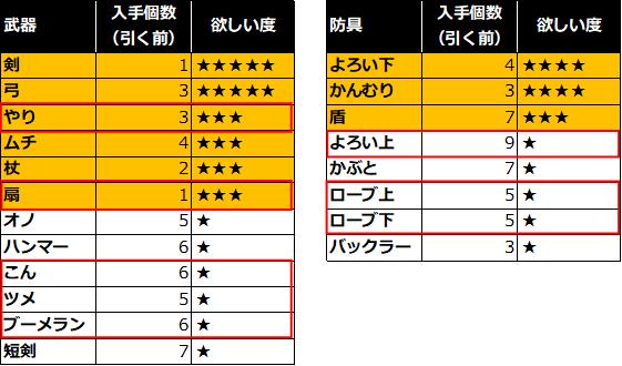 f:id:tsukune_dora_dora:20210303155631p:plain