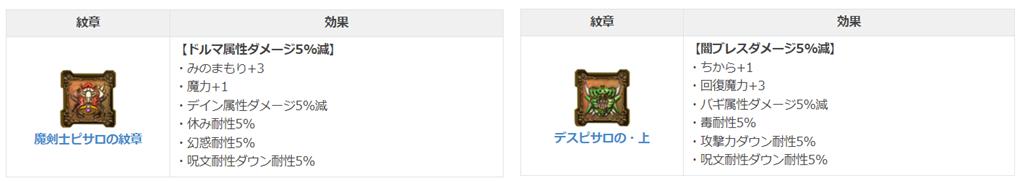 f:id:tsukune_dora_dora:20210323113733p:plain