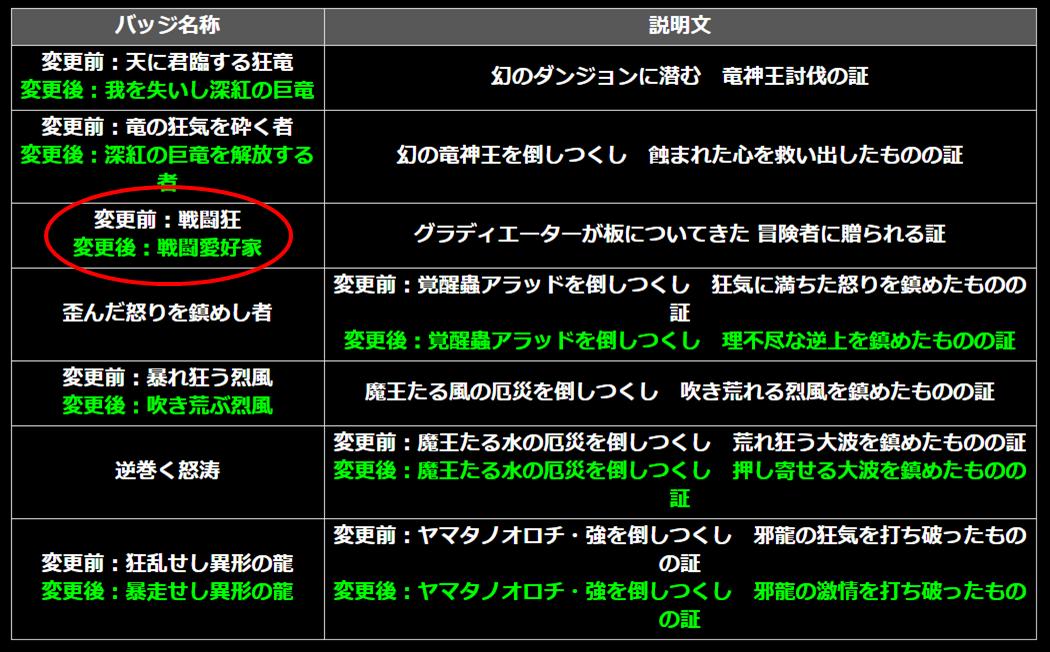 f:id:tsukune_dora_dora:20210330172804p:plain
