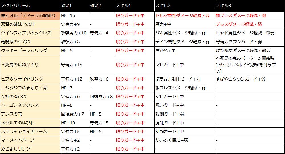 f:id:tsukune_dora_dora:20210404132741p:plain