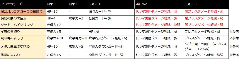 f:id:tsukune_dora_dora:20210404150701p:plain
