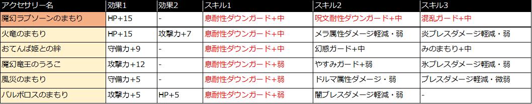 f:id:tsukune_dora_dora:20210404153931p:plain