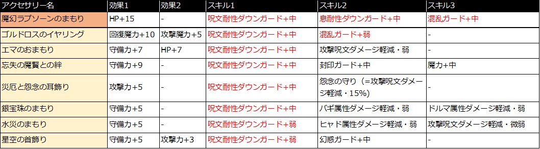 f:id:tsukune_dora_dora:20210404154005p:plain