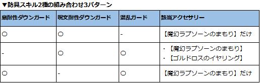 f:id:tsukune_dora_dora:20210404160440p:plain
