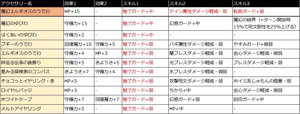 f:id:tsukune_dora_dora:20210404161750p:plain
