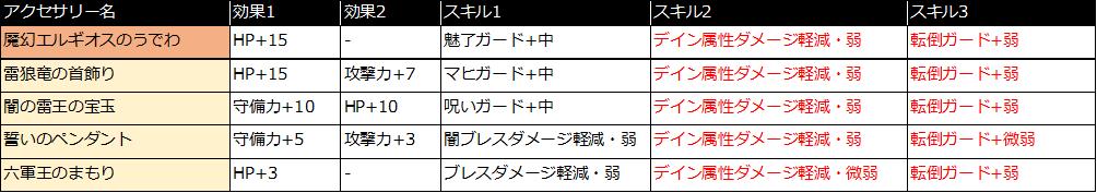 f:id:tsukune_dora_dora:20210404162421p:plain